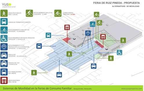 Propusta de Movilidad Feria de Ruiz Pineda